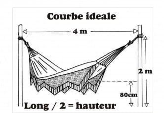 votre hamac vous archives page 2 sur 4 tropical hamac. Black Bedroom Furniture Sets. Home Design Ideas
